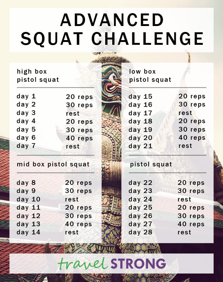 Advanced Squat Challenge